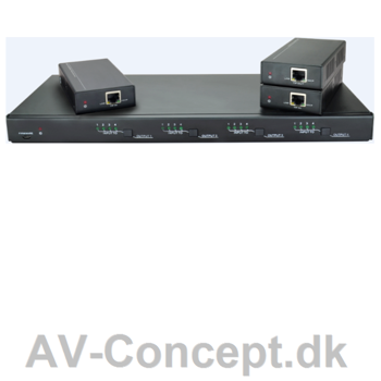 VivoLink HDBaseT 4x4 zone Distribution
